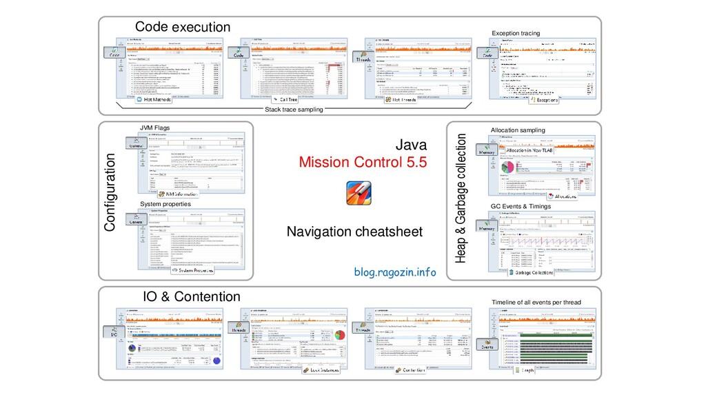 System properties Configuration JVM Flags Heap ...