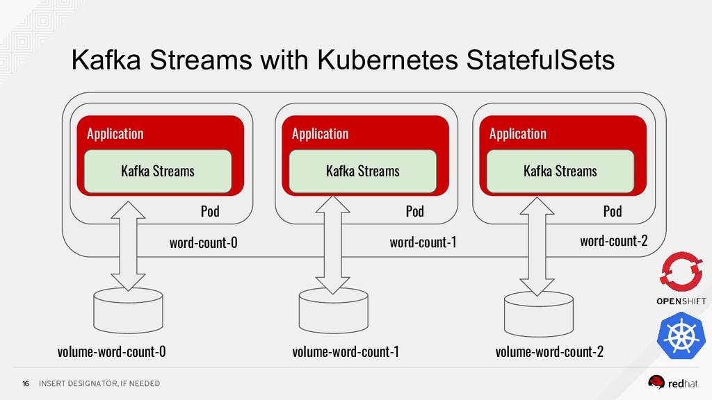 INSERT DESIGNATOR, IF NEEDED 16 Kafka Streams w...
