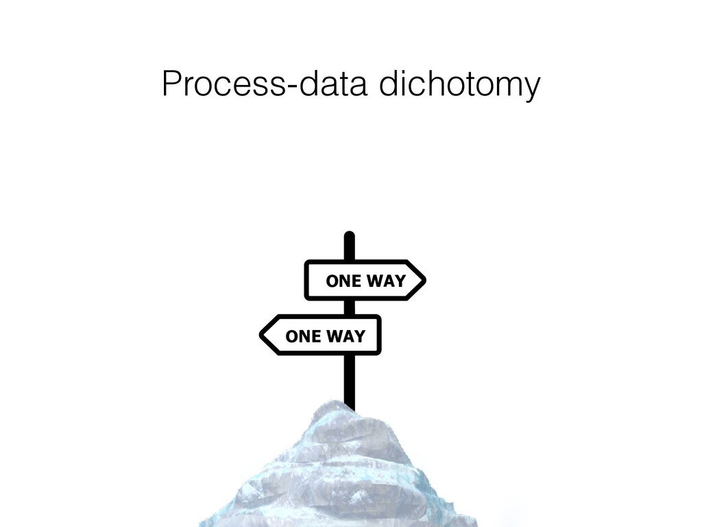 Process-data dichotomy ONE WAY ONE WAY