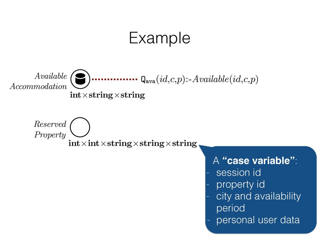 Example Available Accommodation int⇥string⇥stri...