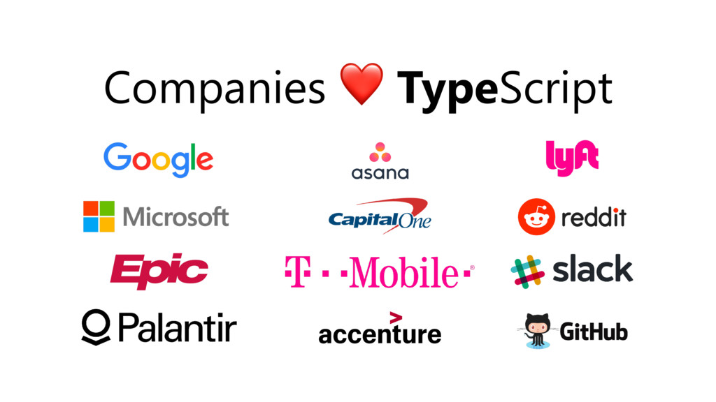 Companies ❤ TypeScript