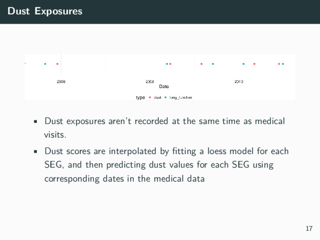Dust Exposures • Dust exposures aren't recorded...