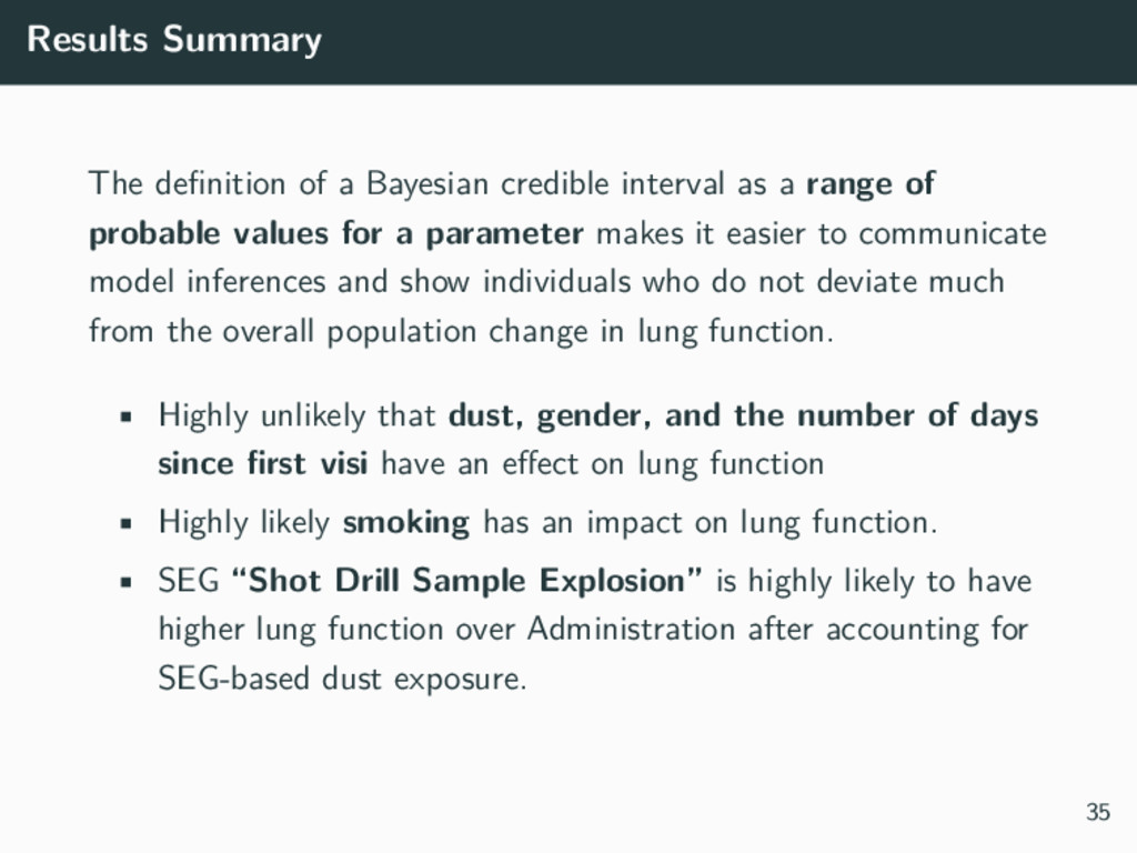 Results Summary The definition of a Bayesian cre...