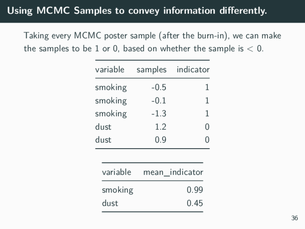 Using MCMC Samples to convey information differe...