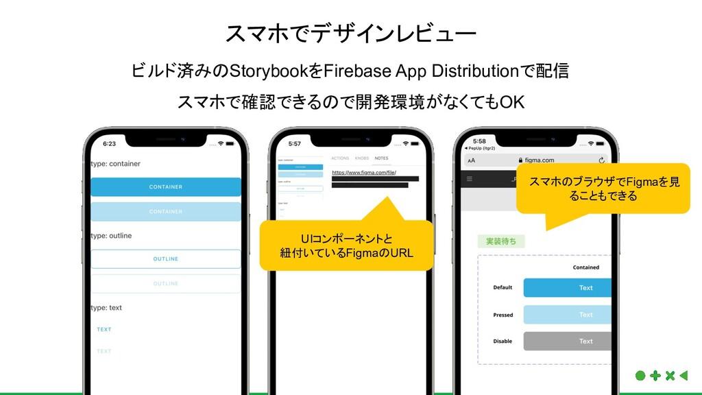 スマホでデザインレビュー ビルド済みのStorybookをFirebase App Distr...