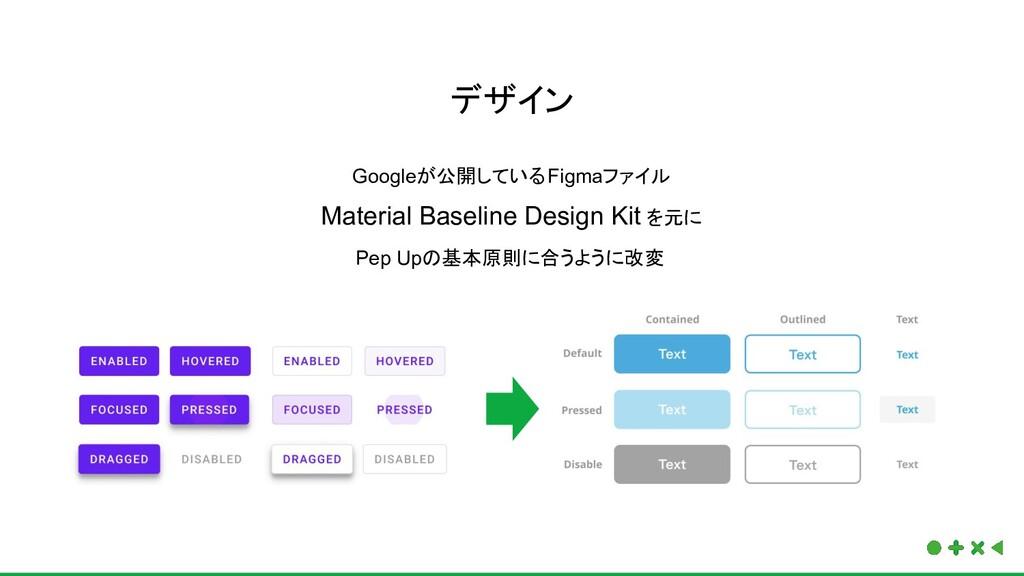 Googleが公開しているFigmaファイル Material Baseline Design...