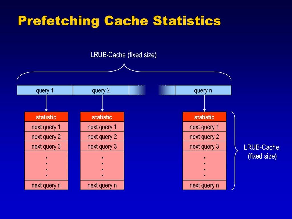 Prefetching Cache Statistics LRUB-Cache (fixed ...
