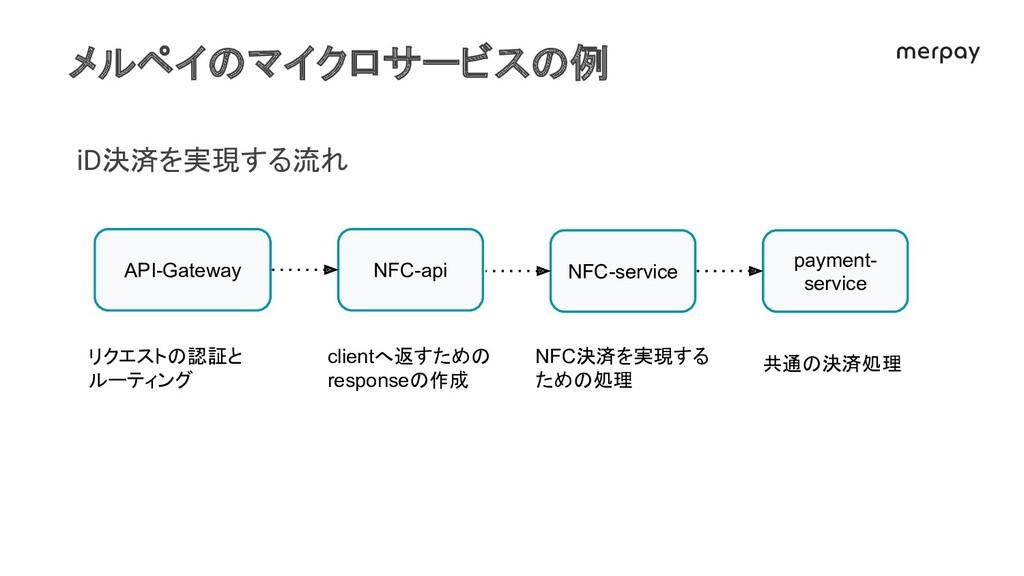 メルペイ マイクロサービス 例 iD決済を実現する流れ API-Gateway NFC-api...