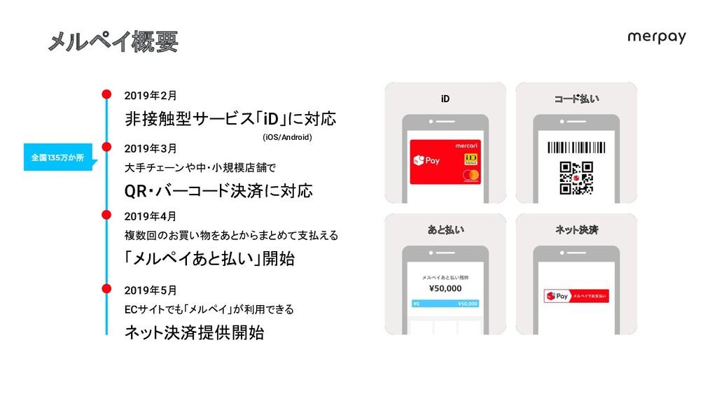 メルペイ概要 2019年2月 非接触型サービス「iD」に対応 2019年4月 複数回 お買い物...