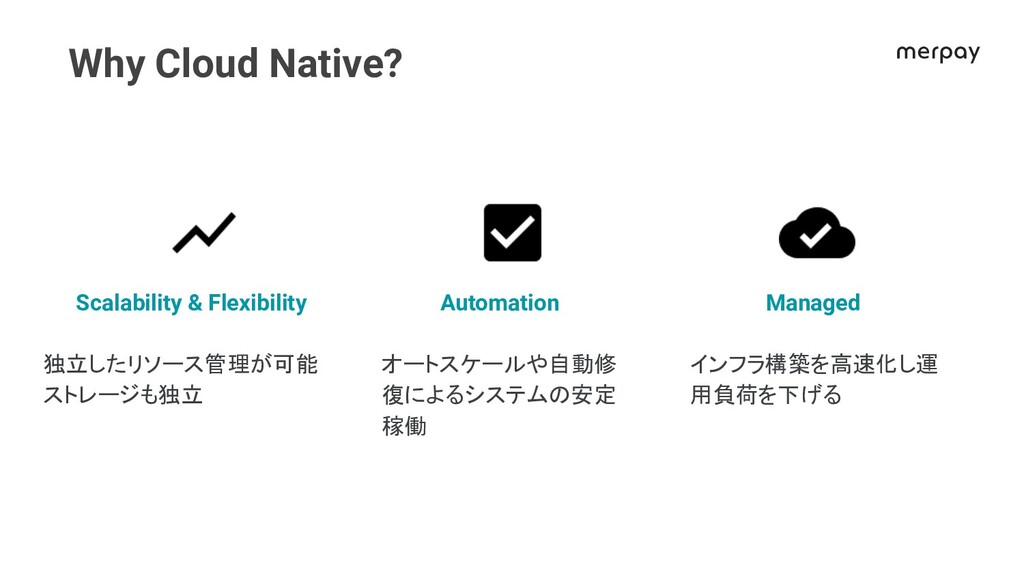 Why Cloud Native? Automation オートスケールや自動修 復によるシス...
