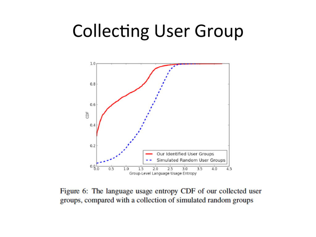 CollecYng User Group