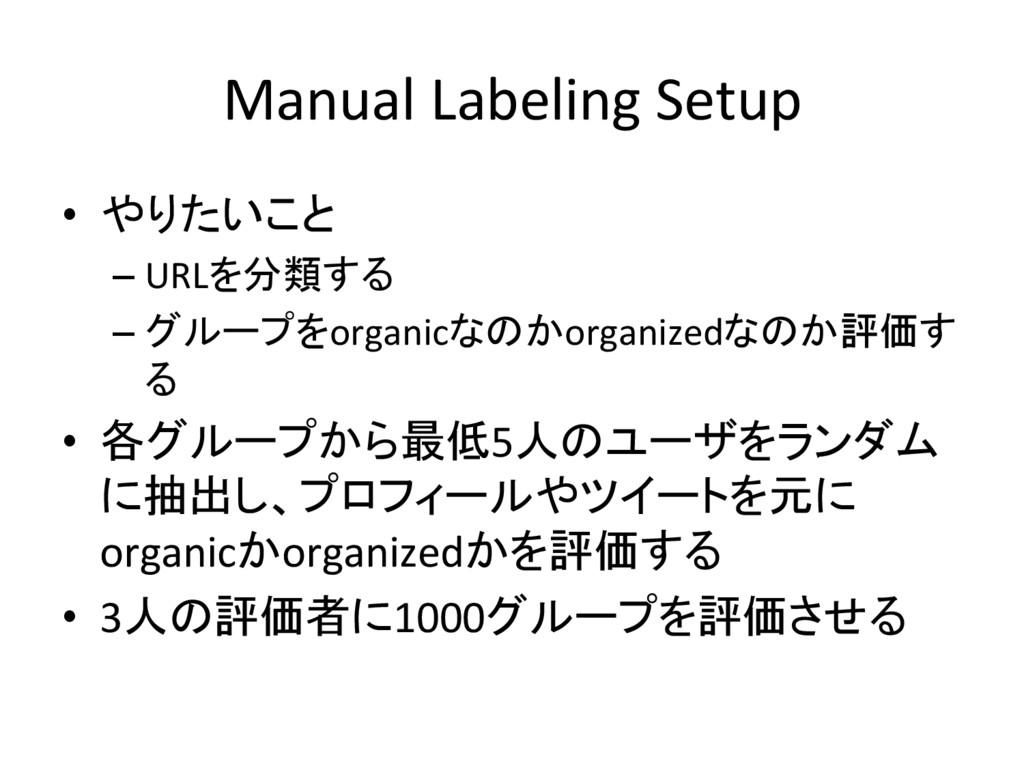 Manual Labeling Setup • やりたいこと –URLを分類する –グル...