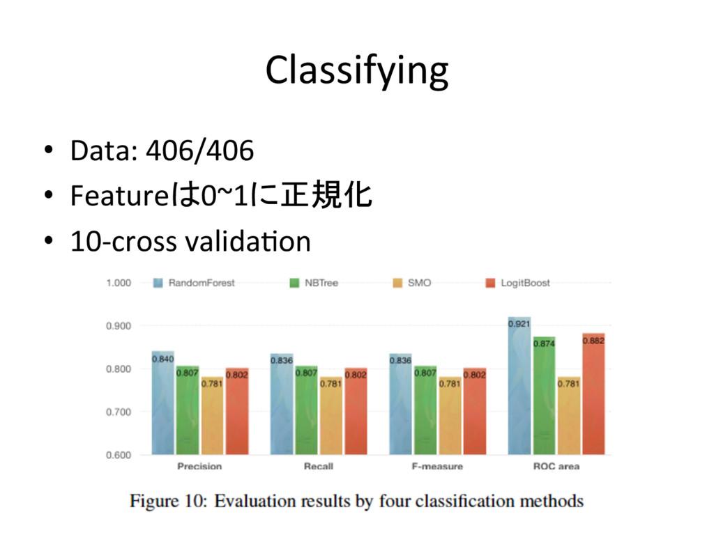 Classifying • Data: 406/406 • Featureは0~1に正規化...