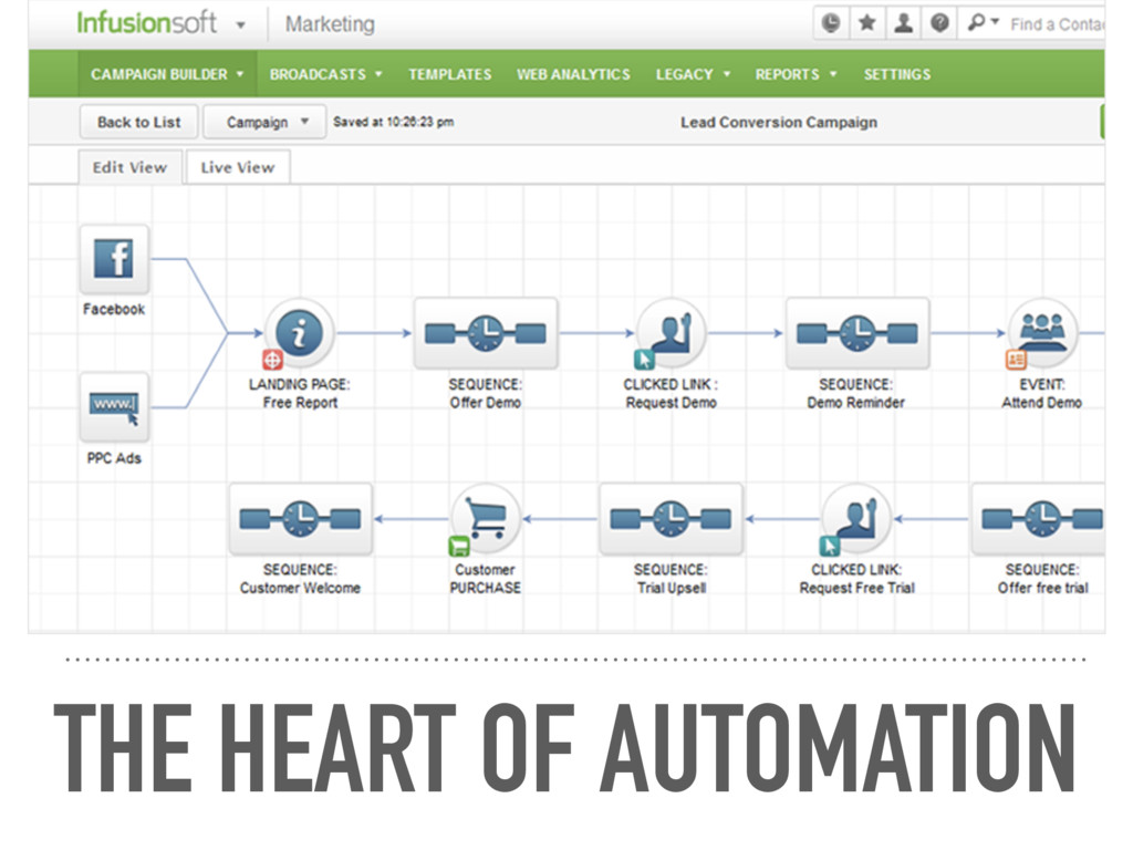THE HEART OF AUTOMATION