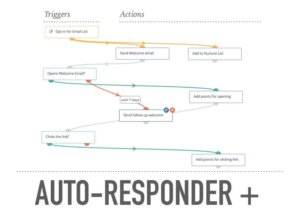 AUTO-RESPONDER + Triggers Actions