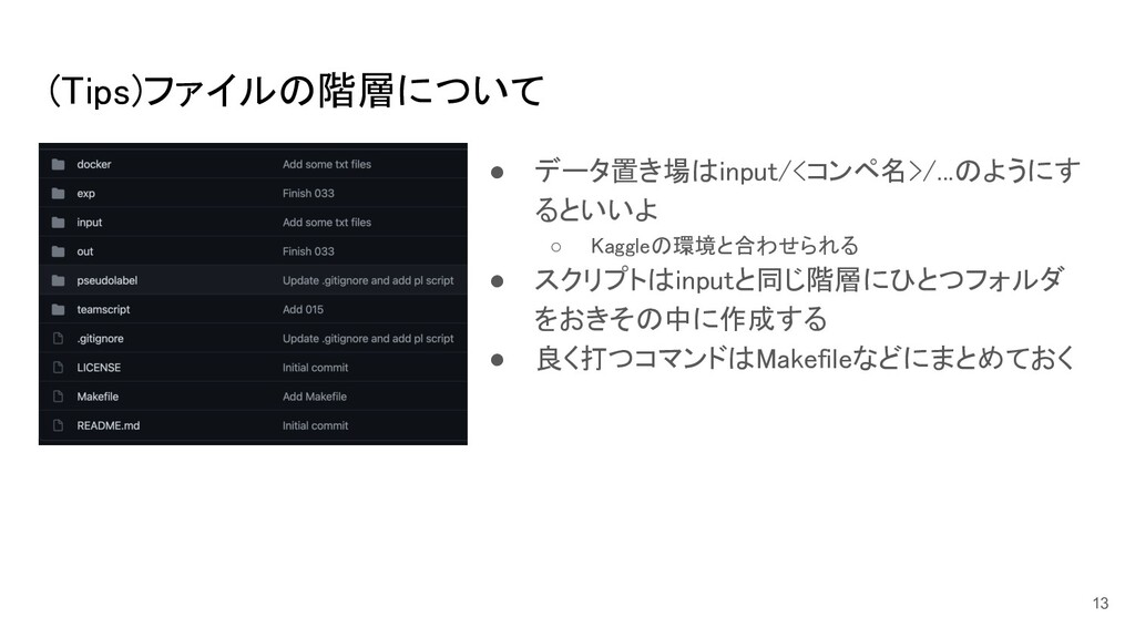 (Tips)ファイルの階層について ● データ置き場はinput/<コンペ名>/...のよう...