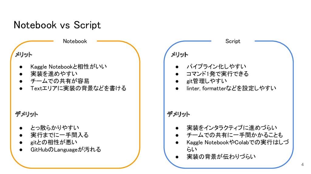 Notebook vs Script 4 Notebook Script メリット メ...