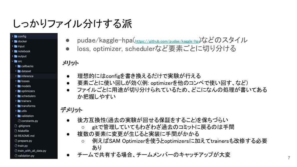 しっかりファイル分けする派 ● pudae/kaggle-hpa(https://githu...