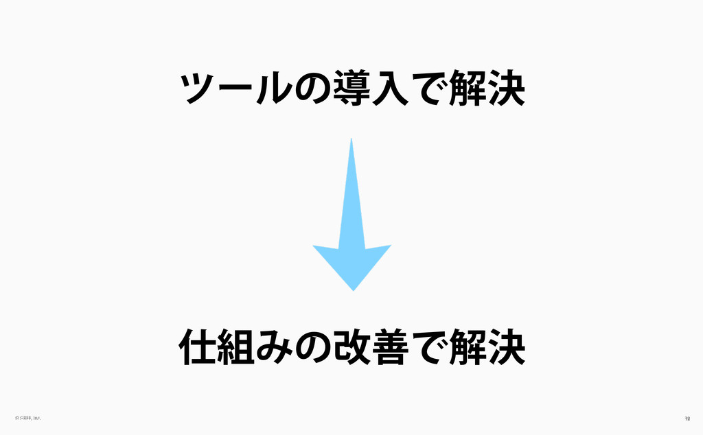˜(3&&*OD  πʔϧͷಋೖͰղܾ ΈͷվળͰղܾ
