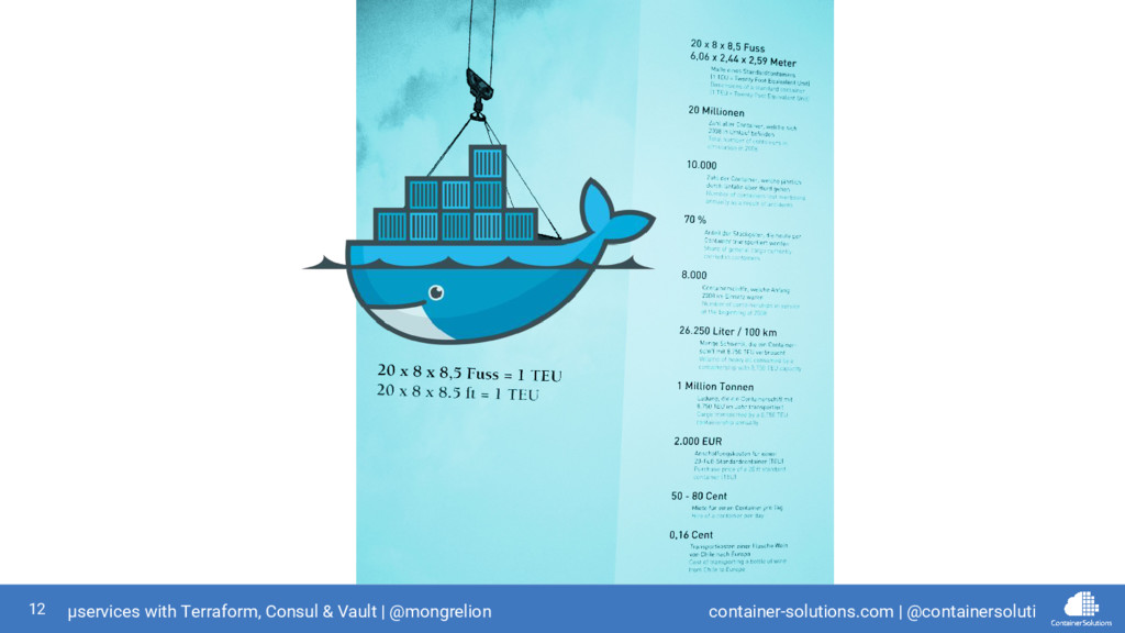 container-solutions.com | @containersoluti µser...