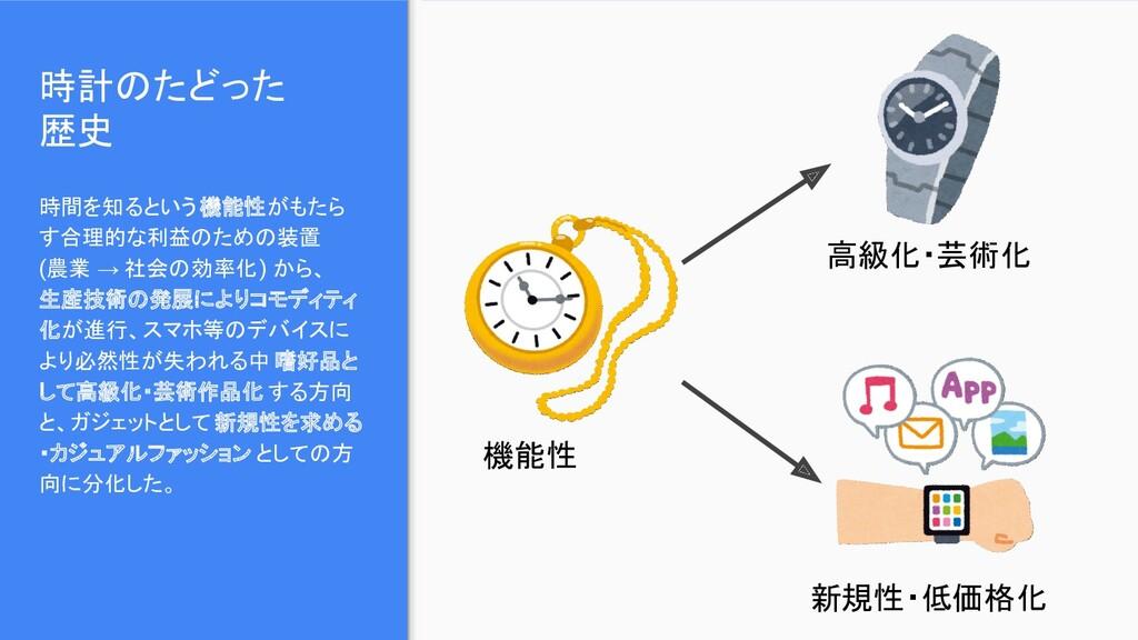 時計のたどった 歴史 時間を知るという機能性がもたら す合理的な利益のための装置 (農業 → ...