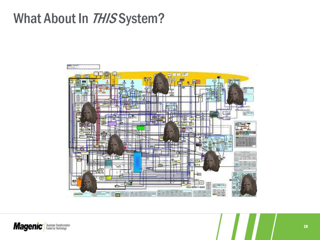 19 What About In THIS System?