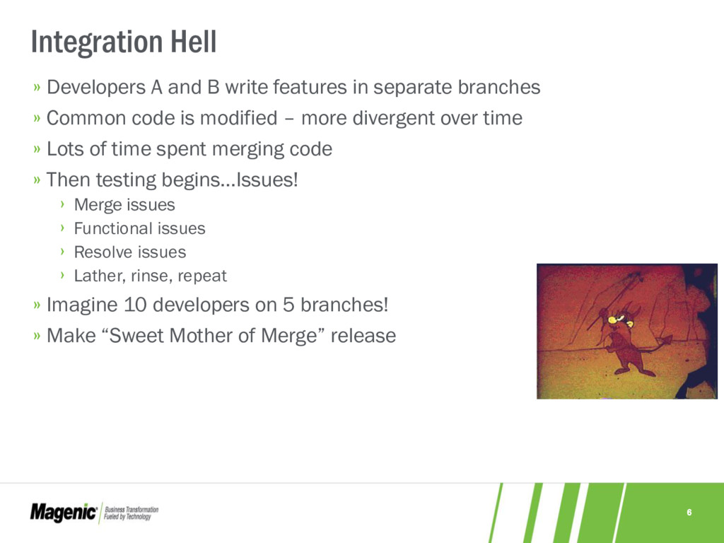 6 Integration Hell » Developers A and B write f...
