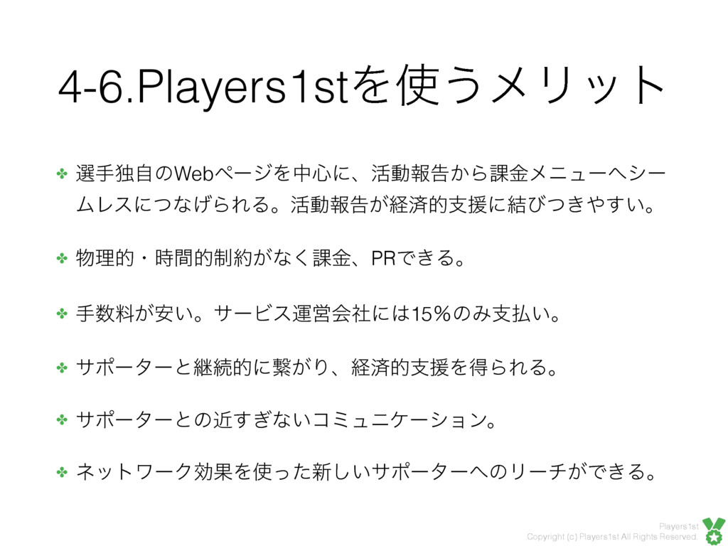 Players1st Copyright (c) Players1st All Rights ...