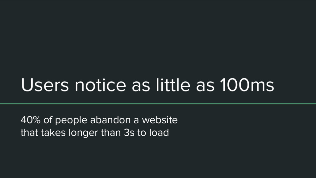 Users notice as little as 100ms 40% of people a...