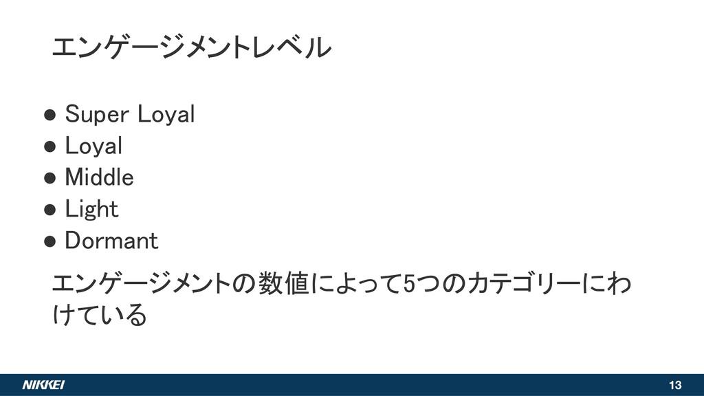 13 ● Super Loyal ● Loyal ● Middle ● Light ● Dor...