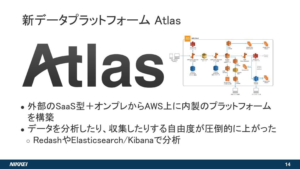 14 ● 外部のSaaS型+オンプレからAWS上に内製のプラットフォーム を構築 ● データを...