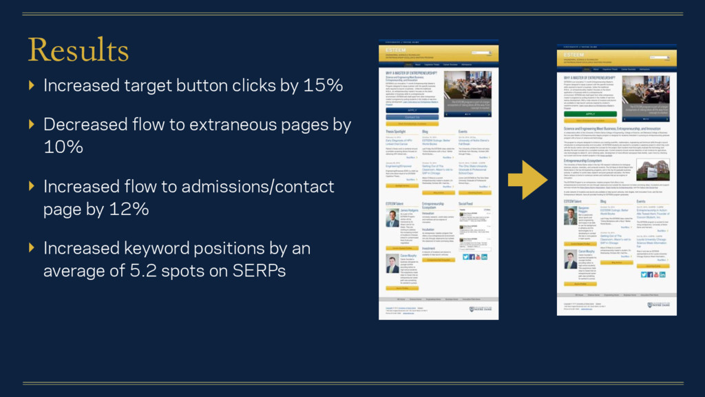 Results ▸ Increased target button clicks by 15%...