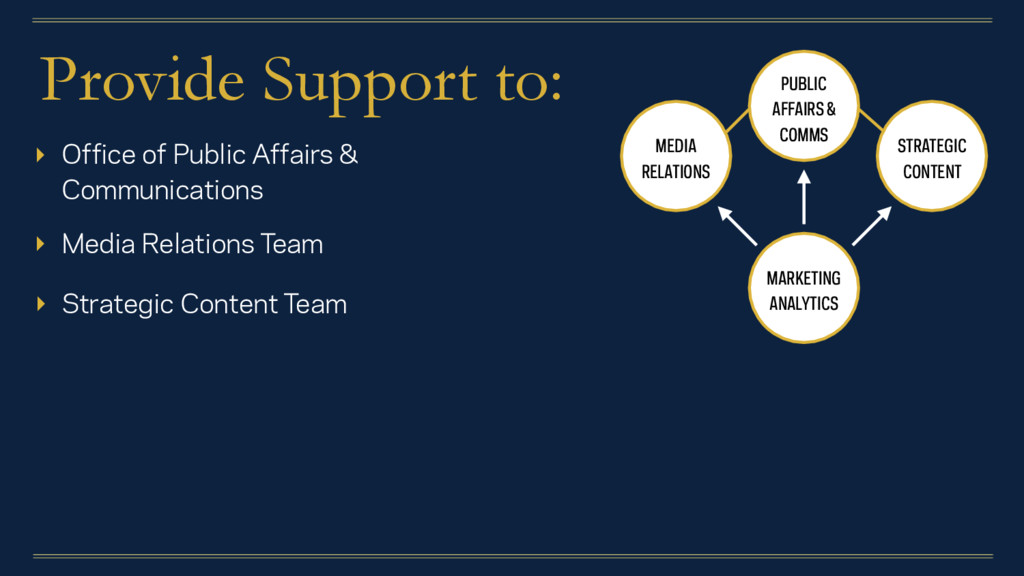 Provide Support to: ▸ Office of Public Affairs ...
