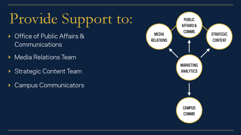 Provide Support to: MARKETING ANALYTICS PUBLIC ...
