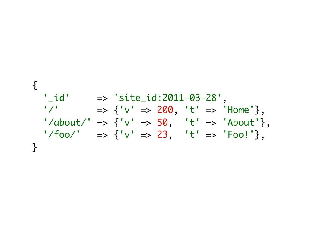 { '_id' => 'site_id:2011-03-28', '/' => {'v' =>...