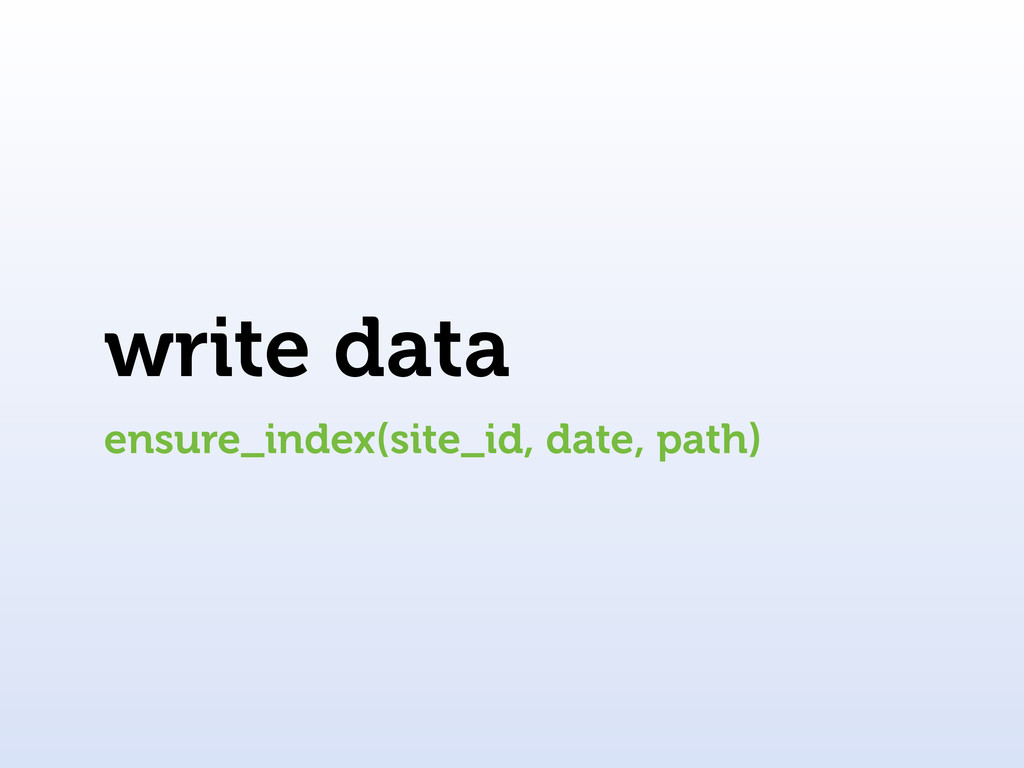 write data ensure_index(site_id, date, path)