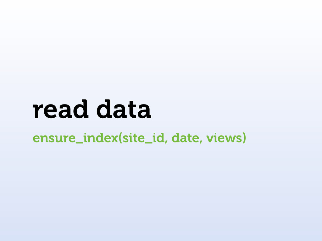 read data ensure_index(site_id, date, views)