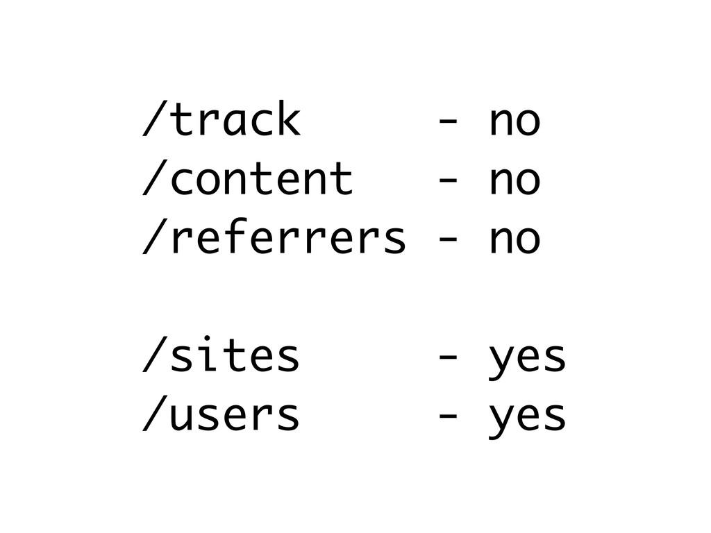 /track - no /content - no /referrers - no /site...
