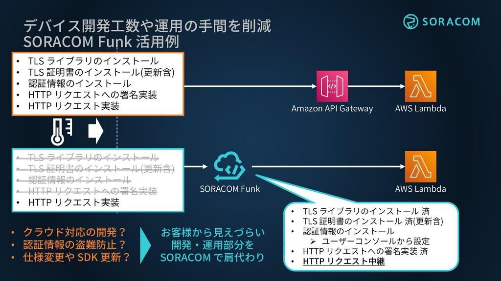 デバイス開発工数や運用の手間を削減 SORACOM Funk 活用例 Amazon API G...