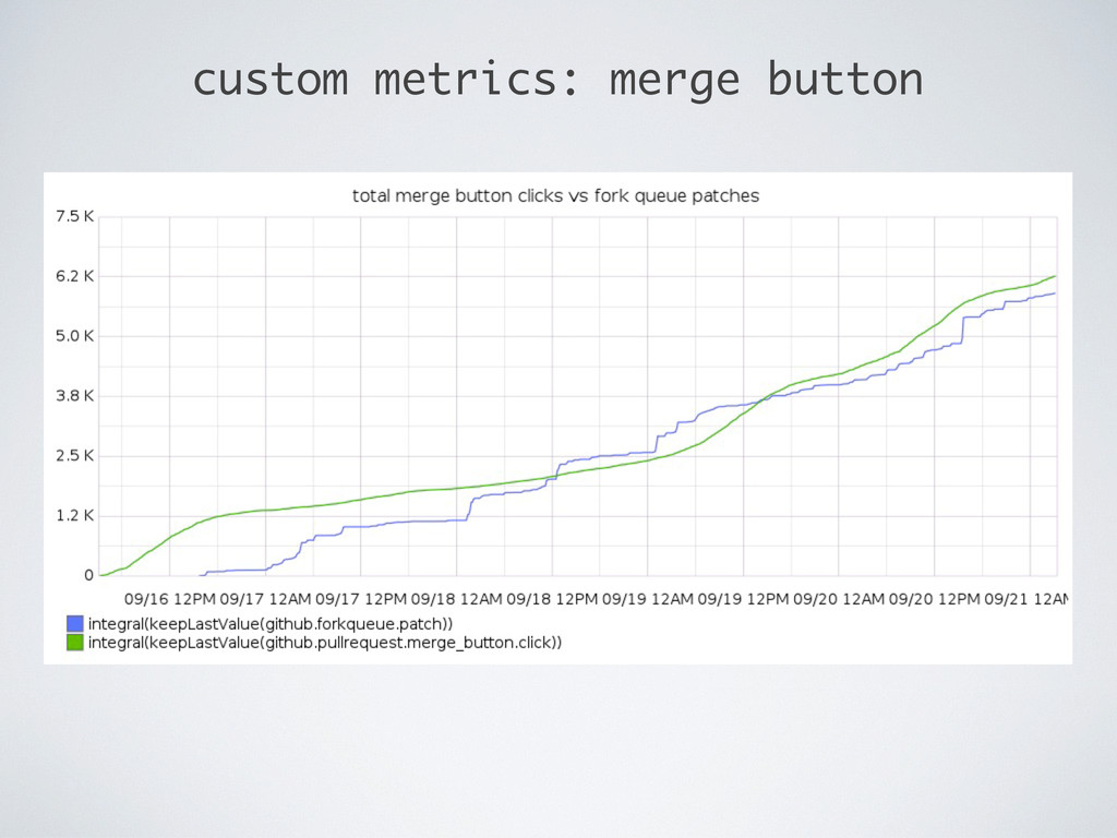custom metrics: merge button