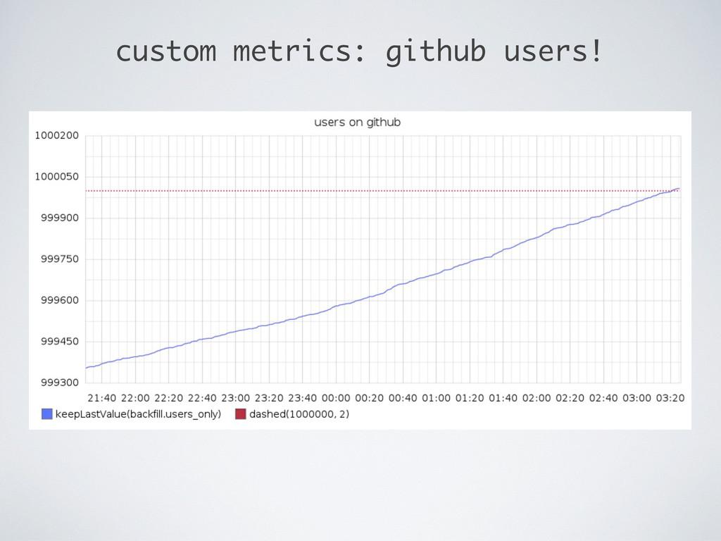 custom metrics: github users!