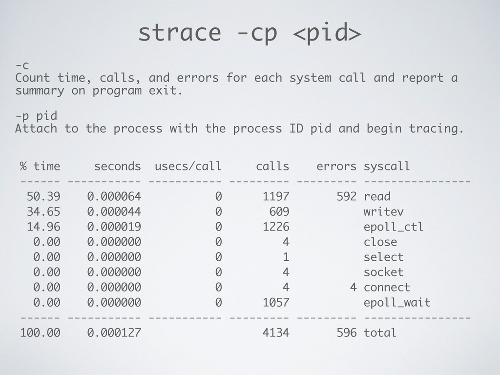 strace -cp <pid> -c Count time, calls, and erro...