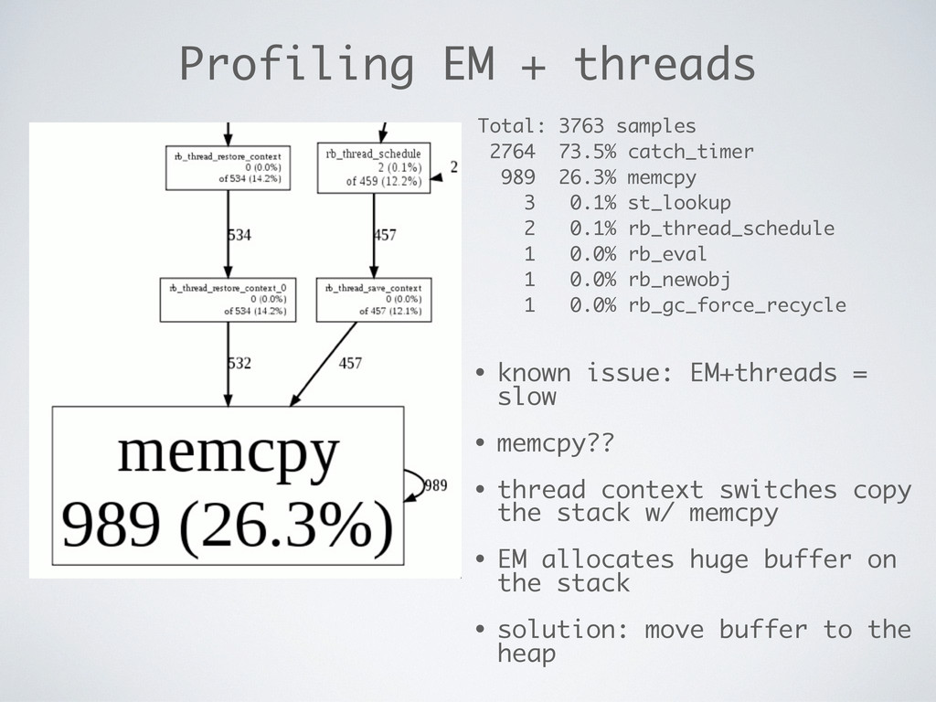 Profiling EM + threads • known issue: EM+thread...