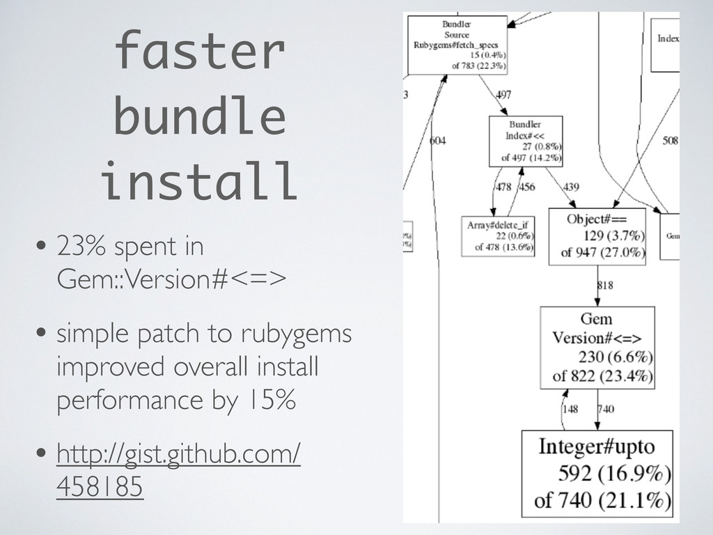 faster bundle install • 23% spent in Gem::Versi...