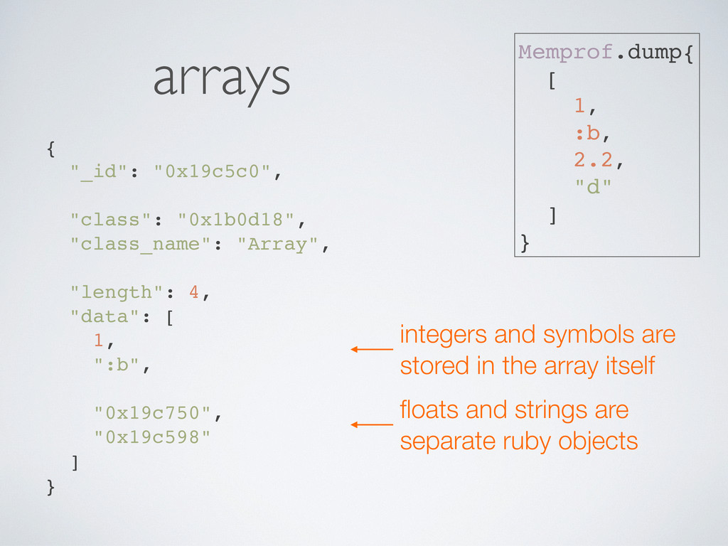 "floats and strings are separate ruby objects { ""..."