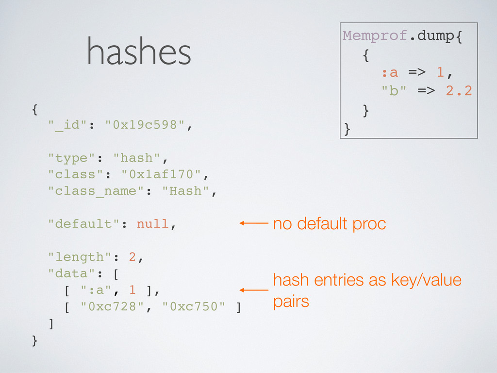 "hashes { ""_id"": ""0x19c598"", ""type"": ""hash"", ""cl..."