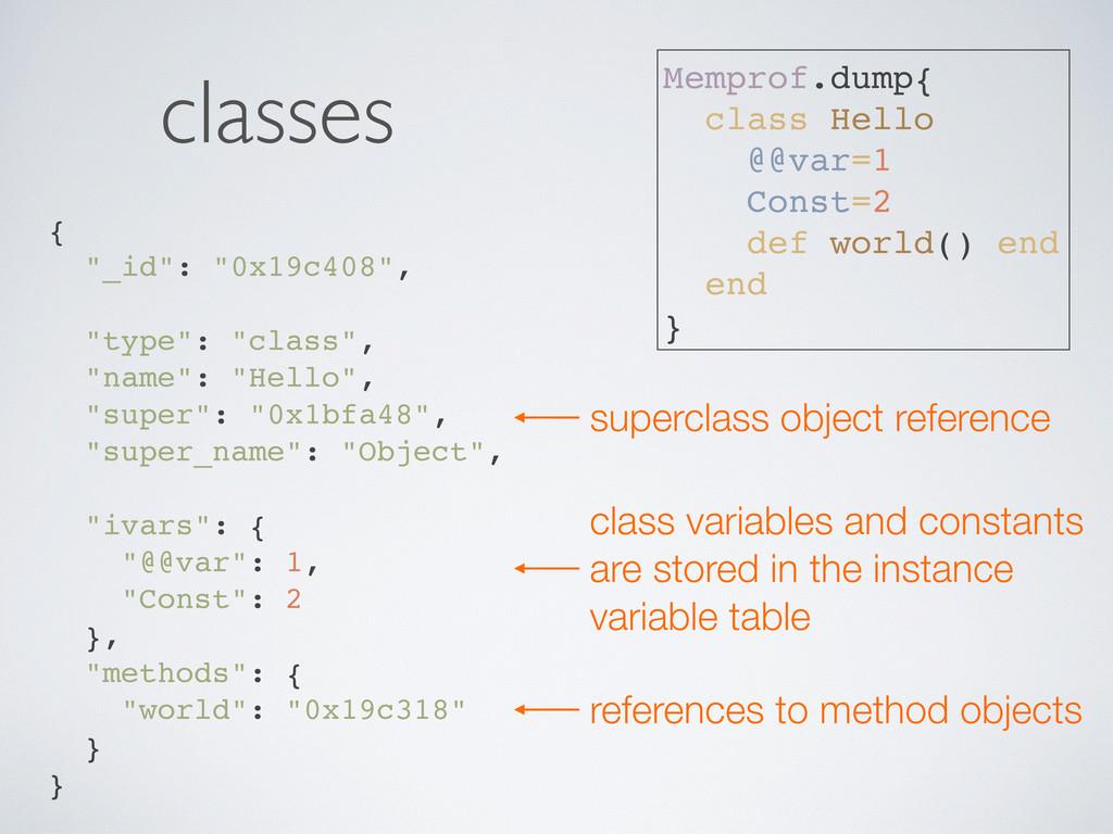 classes Memprof.dump{ class Hello @@var=1 Const...