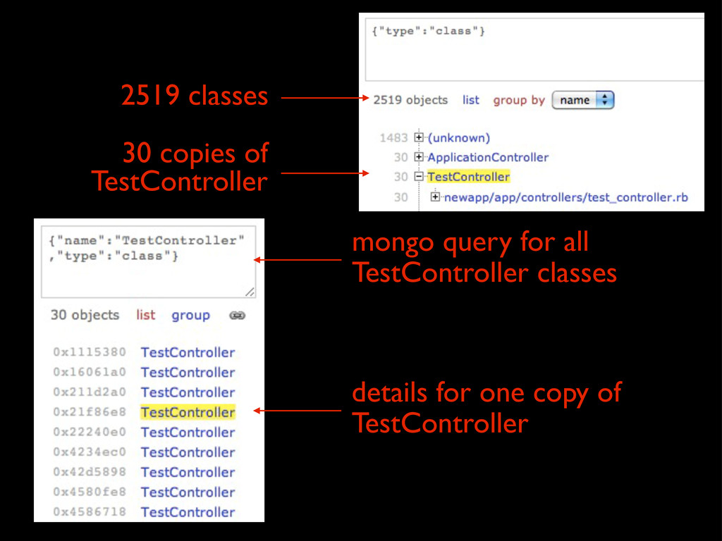 2519 classes 30 copies of TestController mongo ...
