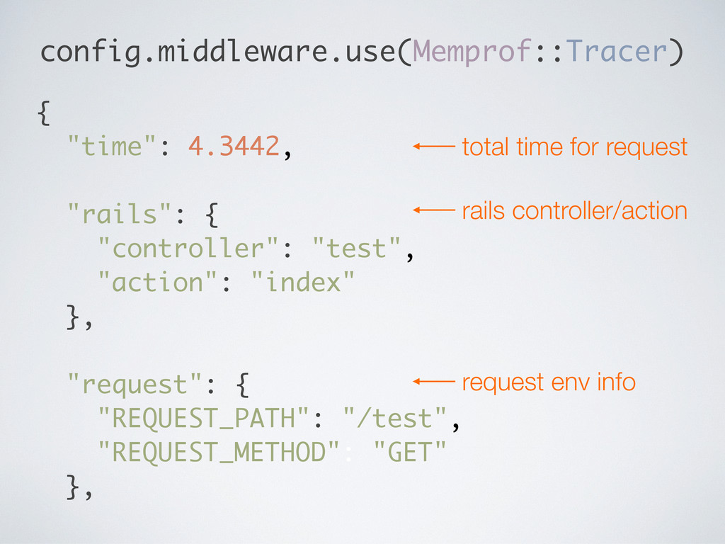 "config.middleware.use(Memprof::Tracer) { ""time""..."