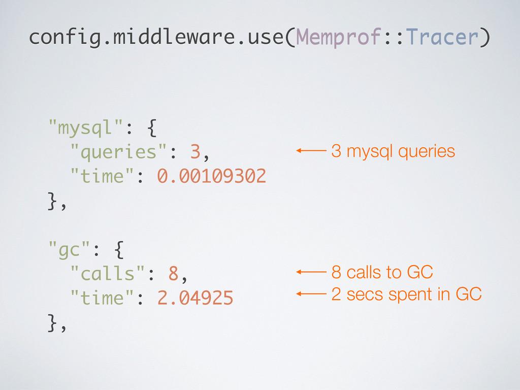 """""""mysql"""": { """"queries"""": 3, """"time"""": 0.00109302 }, ..."""